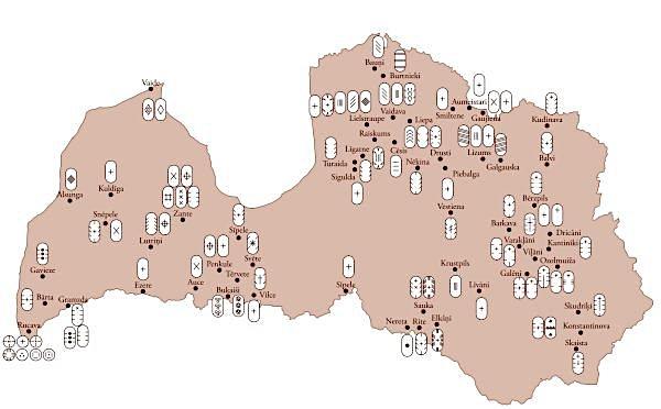 Latvian bread signs